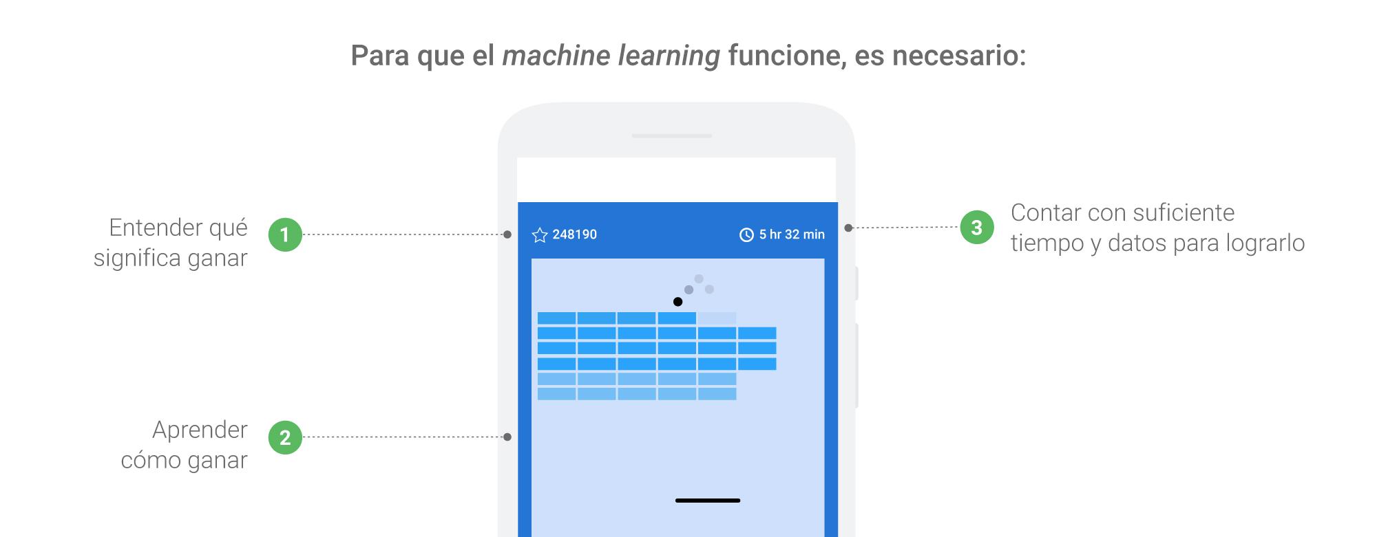 machine-learning-img1